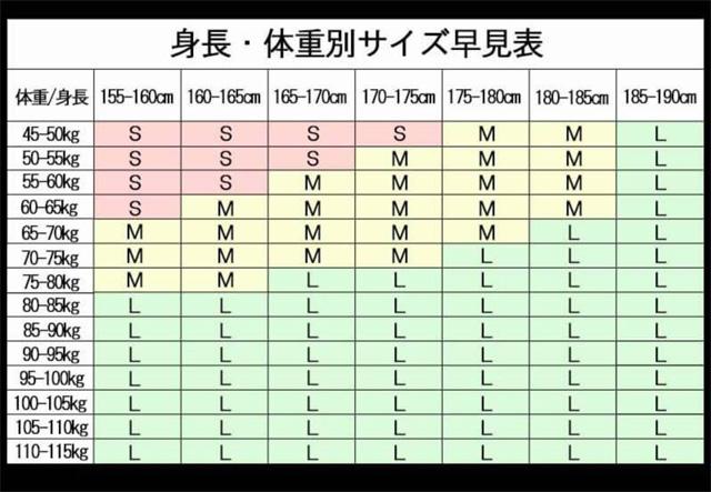 シックスチェンジのサイズ表